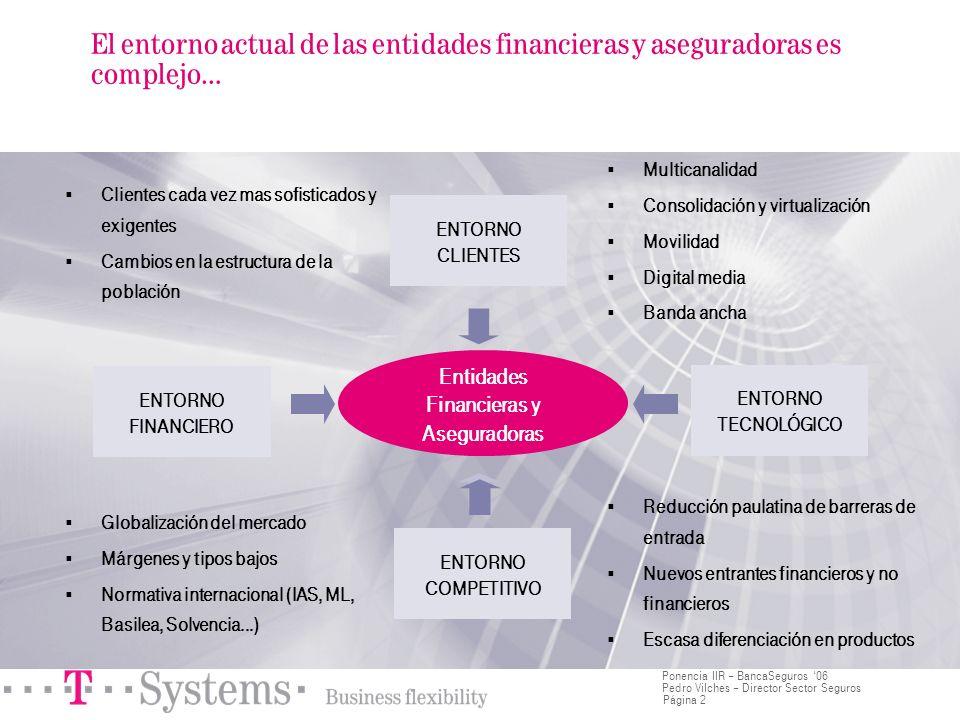 Entidades Financieras y Aseguradoras