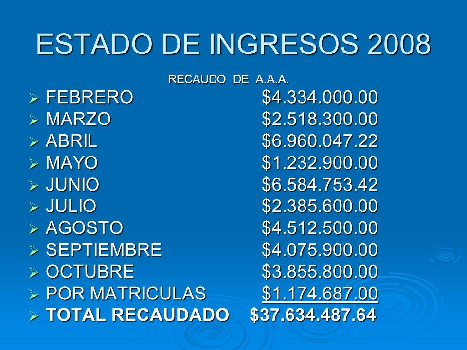 ESTADO DE INGRESOS 2008 FEBRERO $4.334.000.00 MARZO $2.518.300.00