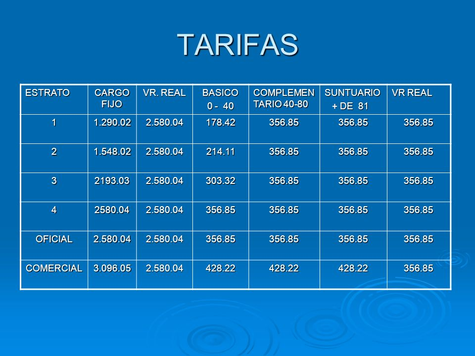 TARIFAS ESTRATO CARGO FIJO VR. REAL BASICO 0 - 40 COMPLEMENTARIO 40-80
