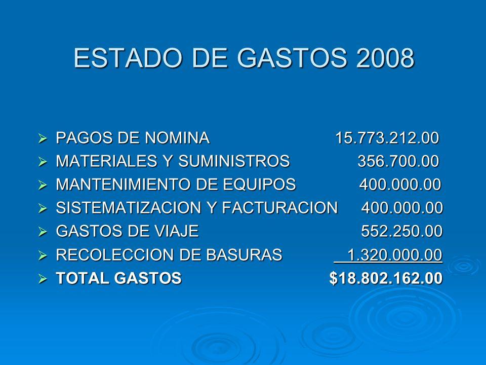 ESTADO DE GASTOS 2008 PAGOS DE NOMINA 15.773.212.00