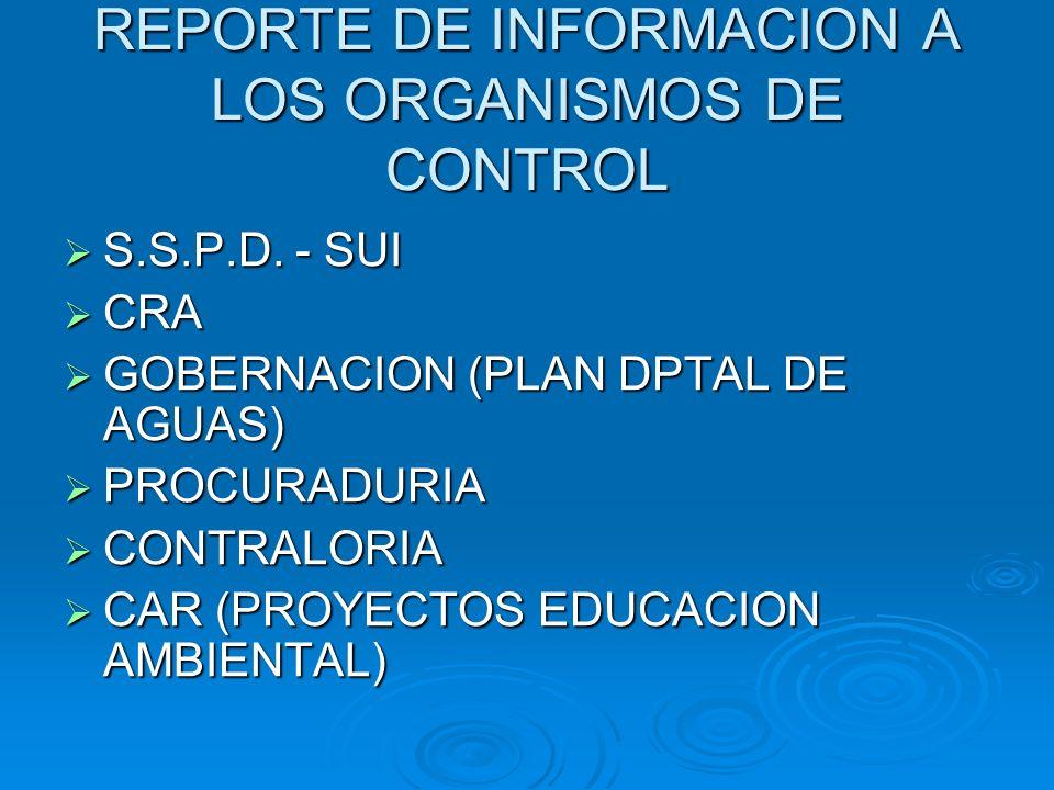REPORTE DE INFORMACION A LOS ORGANISMOS DE CONTROL