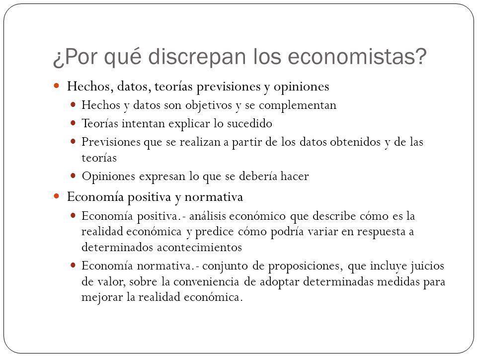 ¿Por qué discrepan los economistas