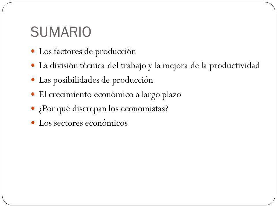 SUMARIO Los factores de producción