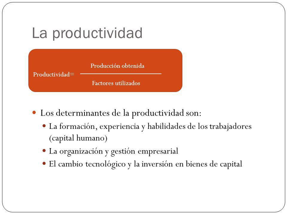 La productividad Los determinantes de la productividad son: