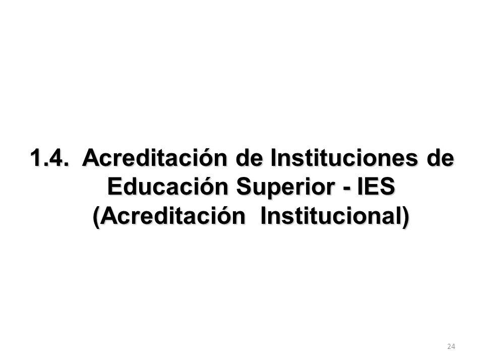 1.4. Acreditación de Instituciones de Educación Superior - IES (Acreditación Institucional)