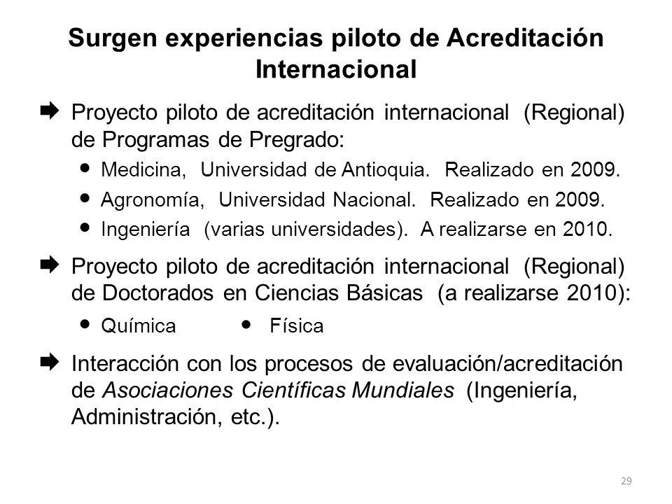 Surgen experiencias piloto de Acreditación Internacional
