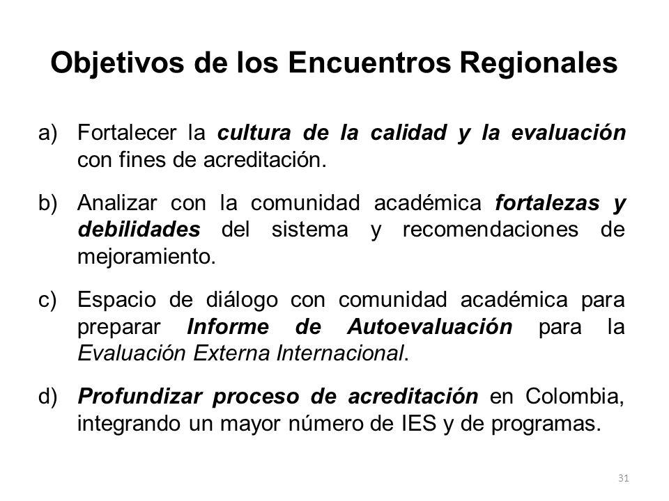 Objetivos de los Encuentros Regionales