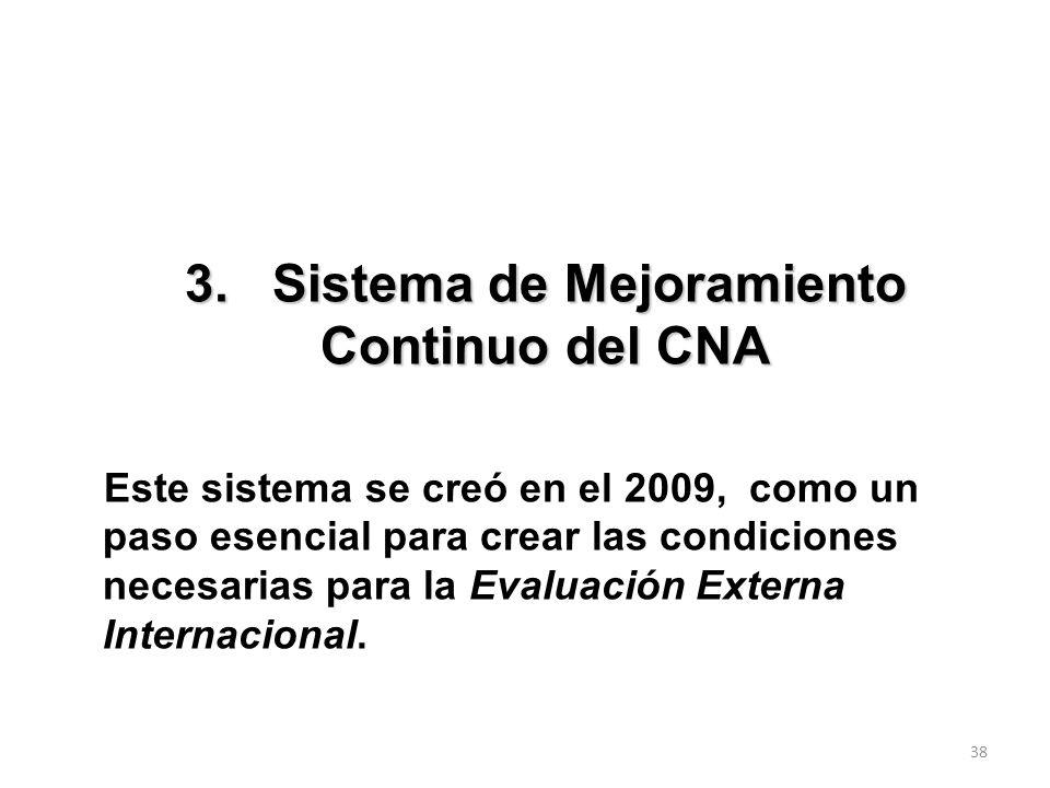 3. Sistema de Mejoramiento Continuo del CNA