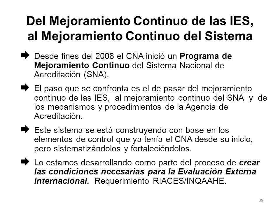 Del Mejoramiento Continuo de las IES, al Mejoramiento Continuo del Sistema
