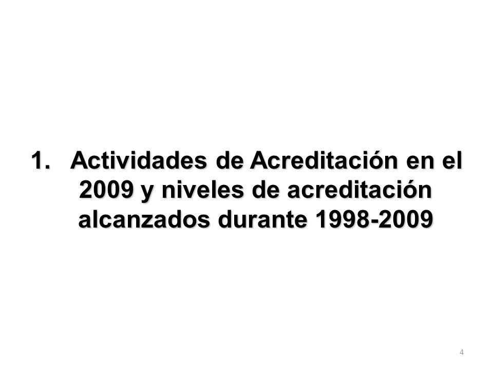 1. Actividades de Acreditación en el 2009 y niveles de acreditación alcanzados durante 1998-2009