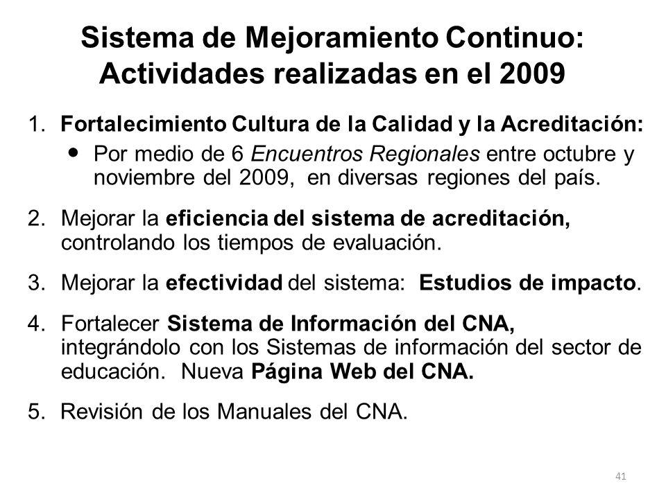 Sistema de Mejoramiento Continuo: Actividades realizadas en el 2009