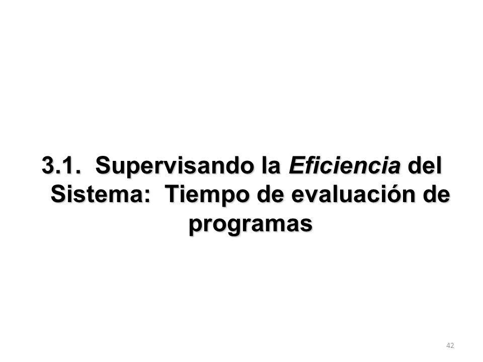 3.1. Supervisando la Eficiencia del Sistema: Tiempo de evaluación de programas