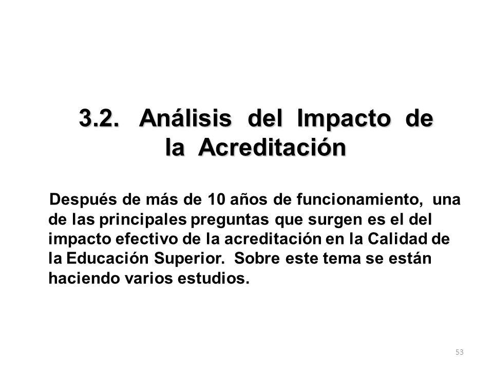 3.2. Análisis del Impacto de la Acreditación