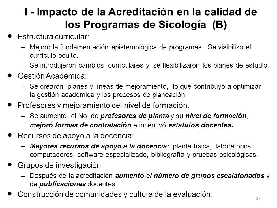 I - Impacto de la Acreditación en la calidad de los Programas de Sicología (B)