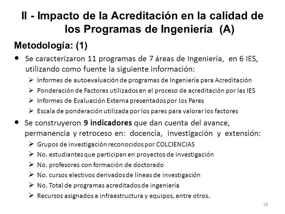 II - Impacto de la Acreditación en la calidad de los Programas de Ingeniería (A)