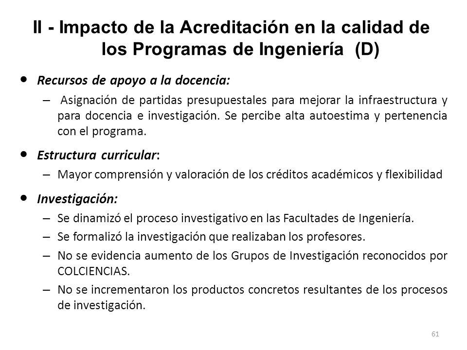 II - Impacto de la Acreditación en la calidad de los Programas de Ingeniería (D)