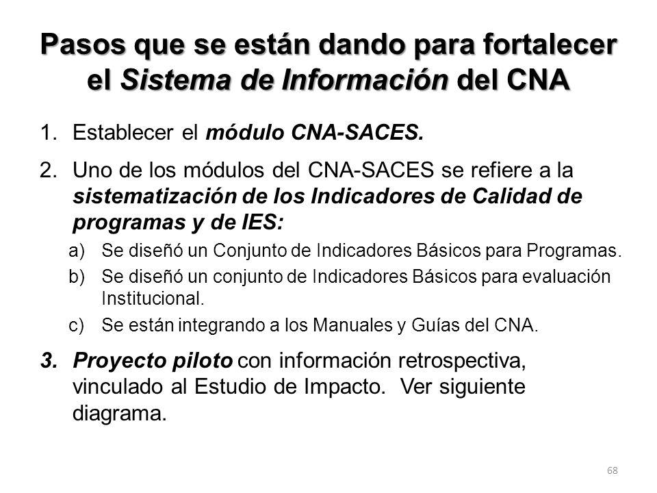 Pasos que se están dando para fortalecer el Sistema de Información del CNA