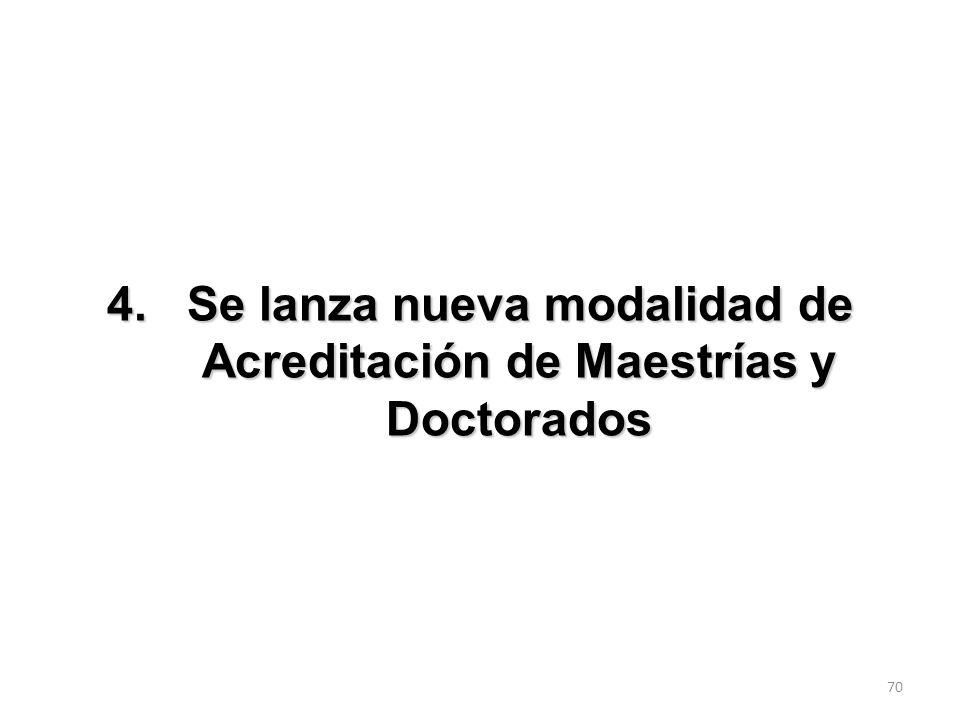 4. Se lanza nueva modalidad de Acreditación de Maestrías y Doctorados