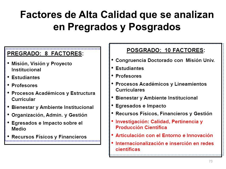 Factores de Alta Calidad que se analizan en Pregrados y Posgrados
