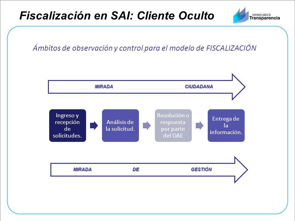 Fiscalización en SAI: Cliente Oculto