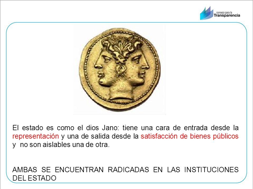 El estado es como el dios Jano: tiene una cara de entrada desde la representación y una de salida desde la satisfacción de bienes públicos y no son aislables una de otra.