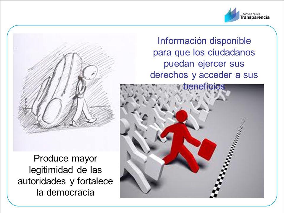 Produce mayor legitimidad de las autoridades y fortalece la democracia