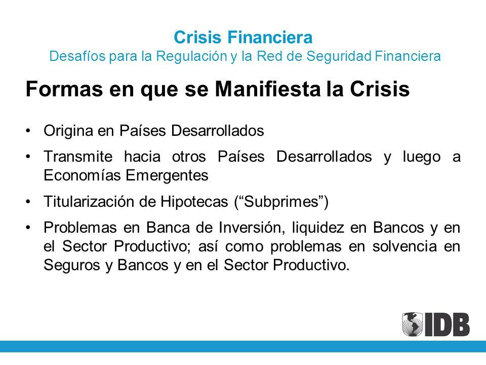 Formas en que se Manifiesta la Crisis