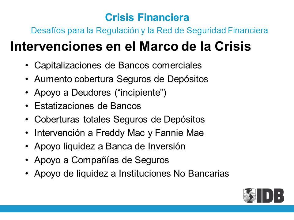 Intervenciones en el Marco de la Crisis