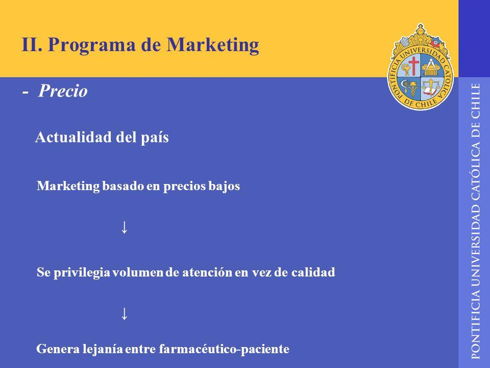 II. Programa de Marketing