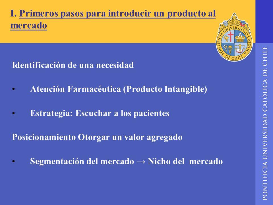 I. Primeros pasos para introducir un producto al mercado
