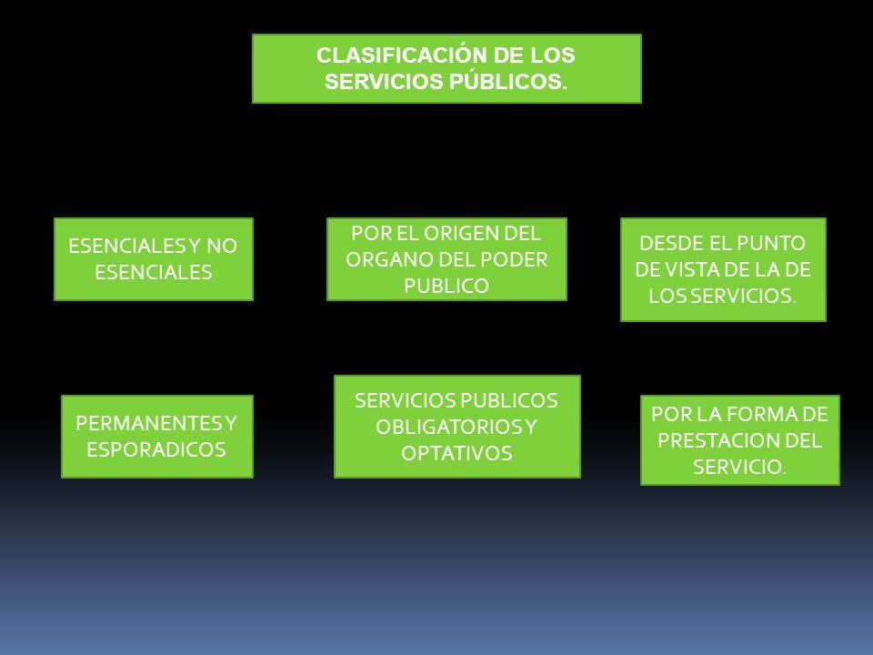 CLASIFICACIÓN DE LOS SERVICIOS PÚBLICOS.