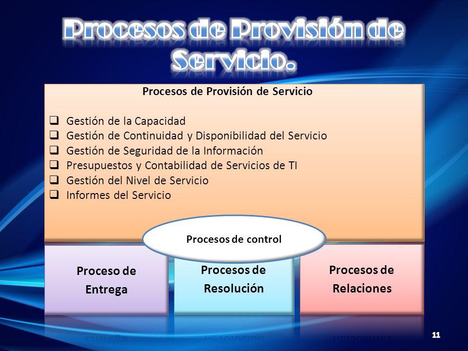 Procesos de Provisión de Servicio.