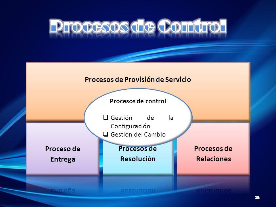Procesos de Provisión de Servicio
