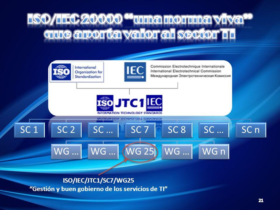 ISO/IEC 20000 una norma viva que aporta valor al sector TI
