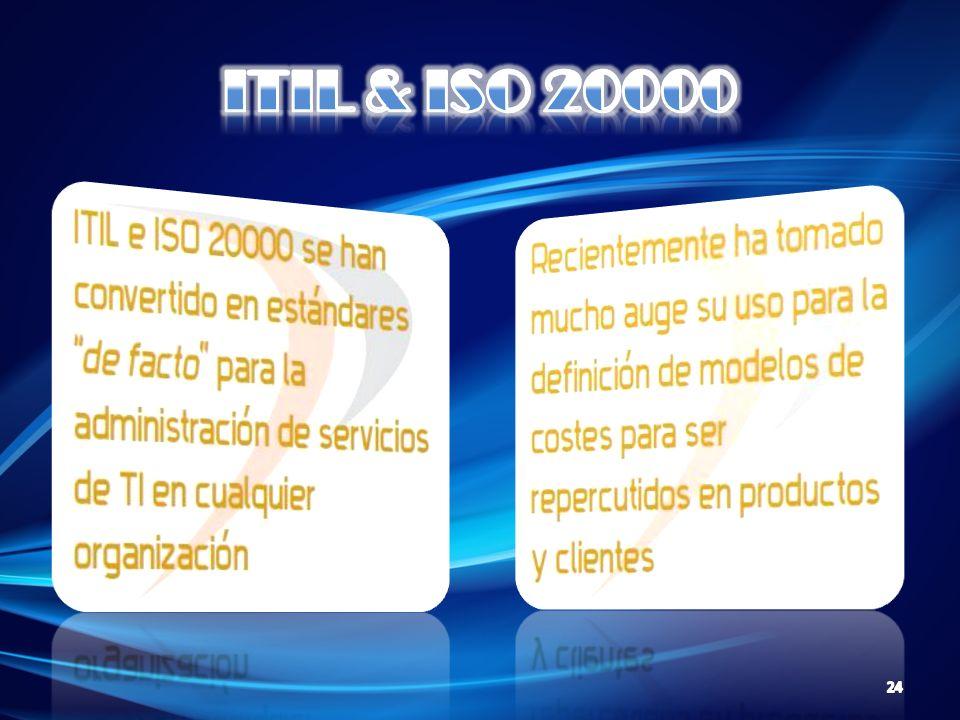 ITIL & ISO 20000