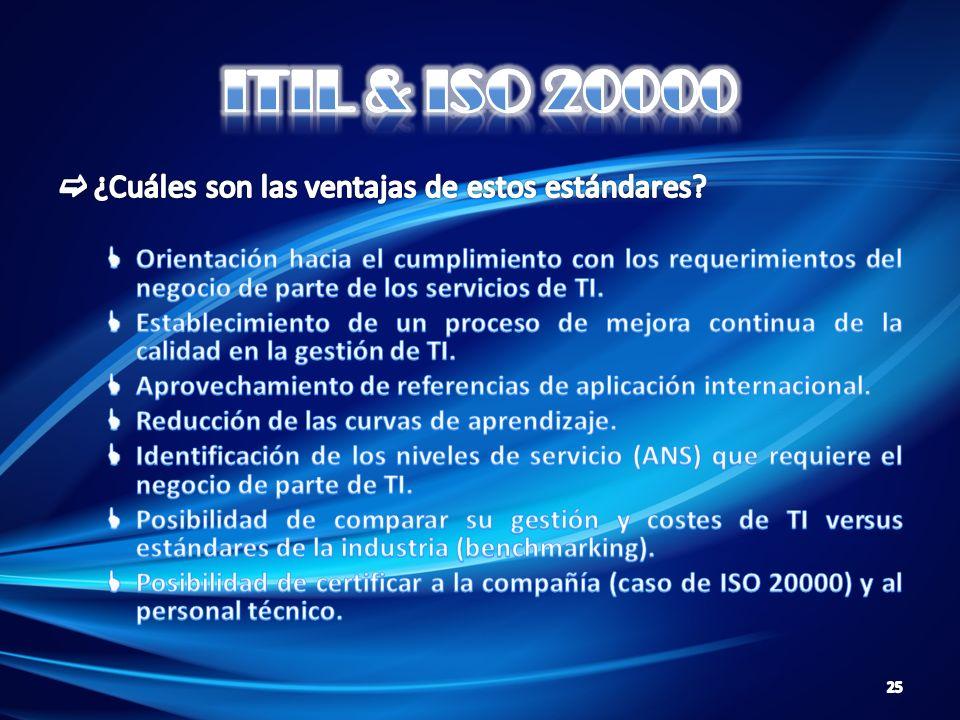 ITIL & ISO 20000 ¿Cuáles son las ventajas de estos estándares