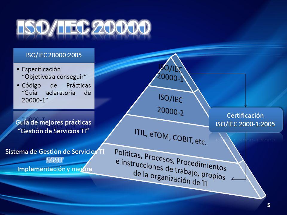 ISO/IEC 20000 Certificación ISO/IEC 2000-1:2005