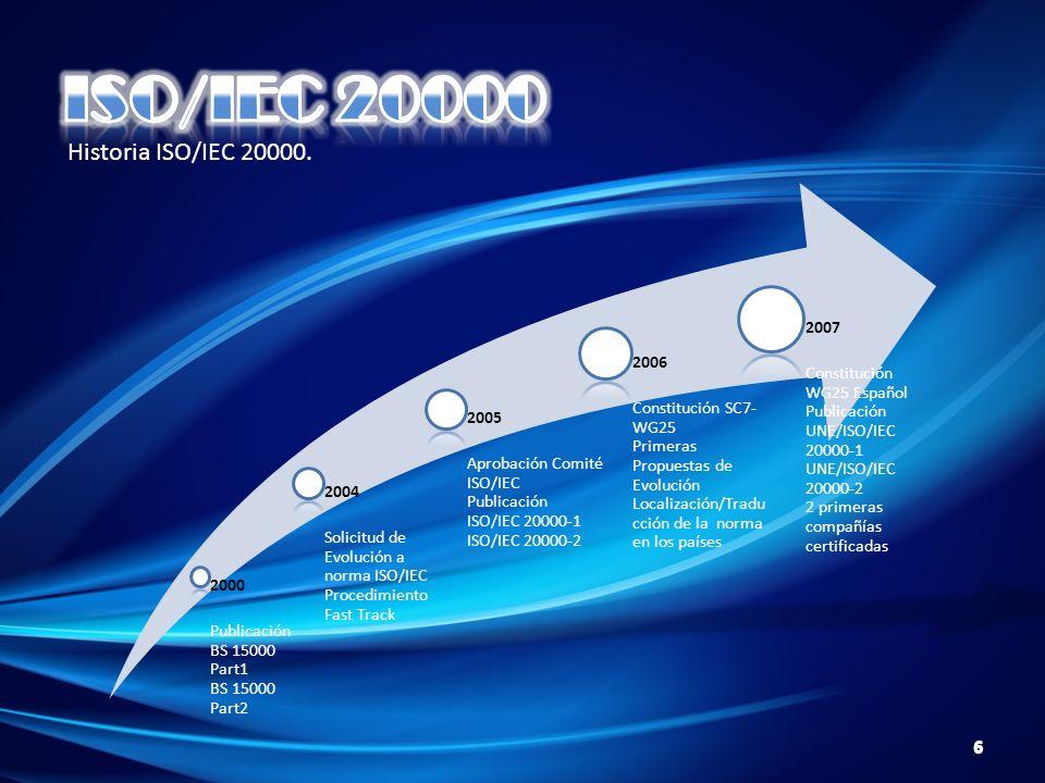 ISO/IEC 20000 Historia ISO/IEC 20000. 2000