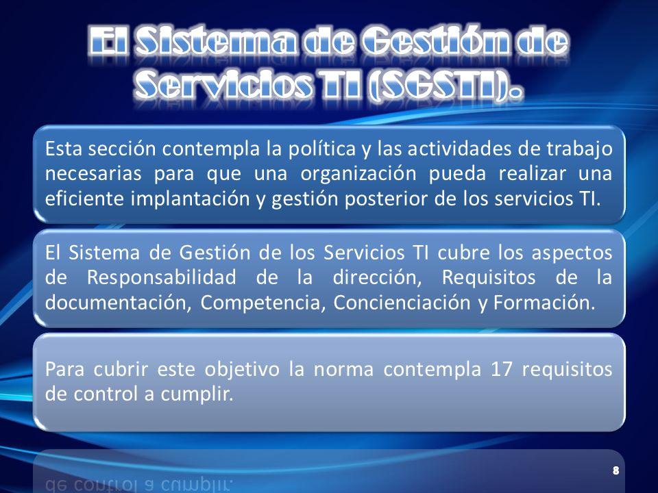 El Sistema de Gestión de Servicios TI (SGSTI).