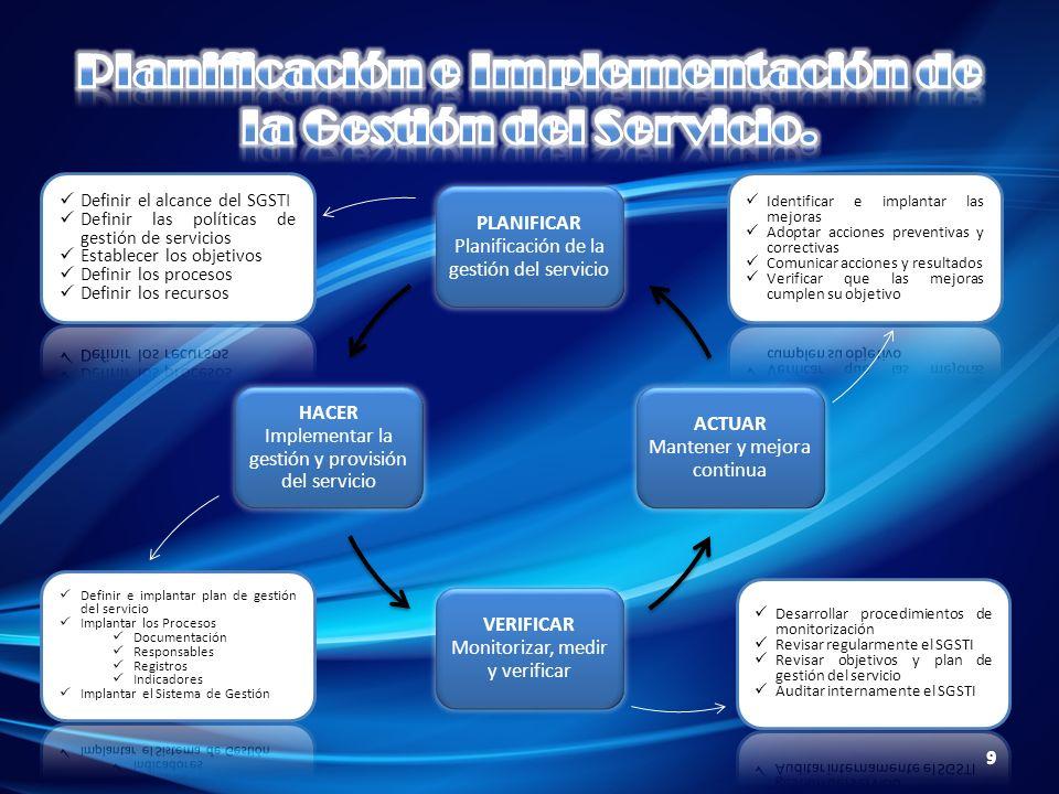 Planificación e Implementación de la Gestión del Servicio.