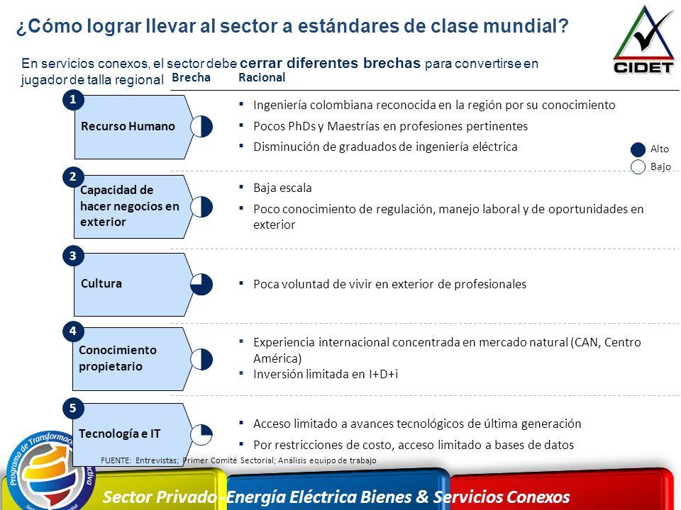 ¿Cómo lograr llevar al sector a estándares de clase mundial