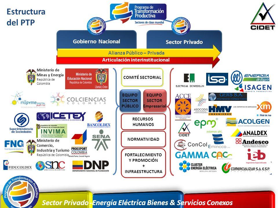Alianza Público – Privada ELECTRICAS DE MEDELLIN