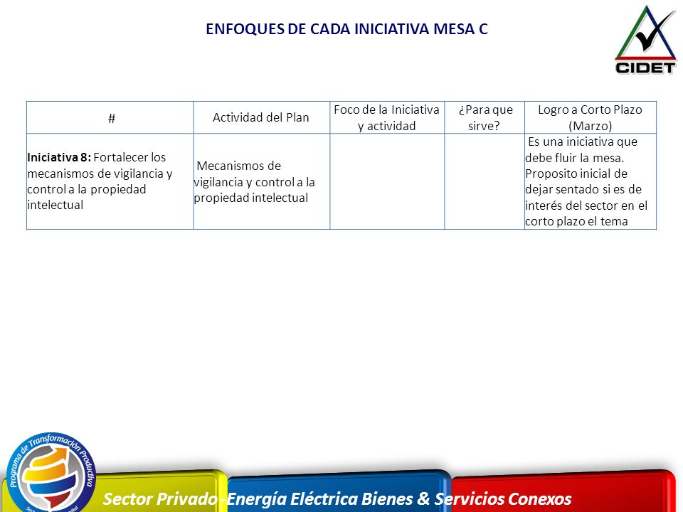 ENFOQUES DE CADA INICIATIVA MESA C