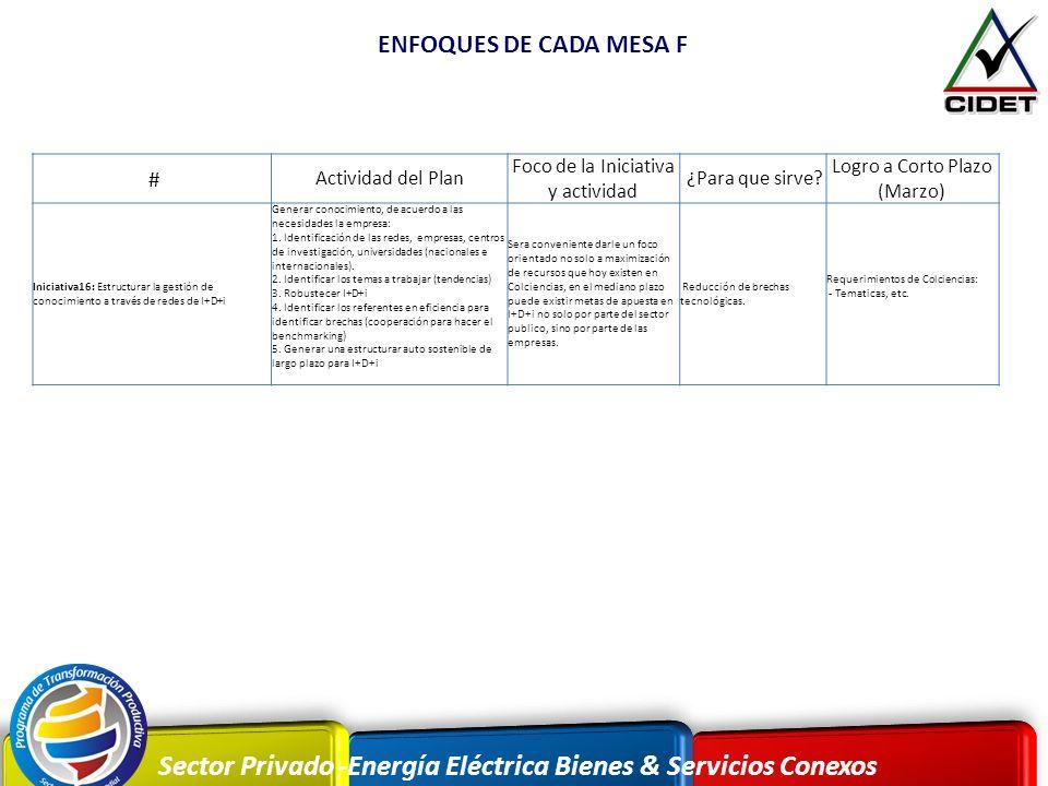 ENFOQUES DE CADA MESA F # Actividad del Plan