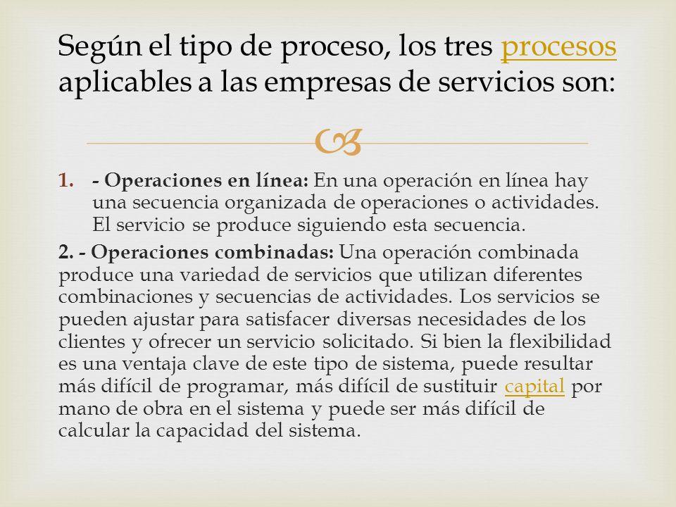 Según el tipo de proceso, los tres procesos aplicables a las empresas de servicios son: