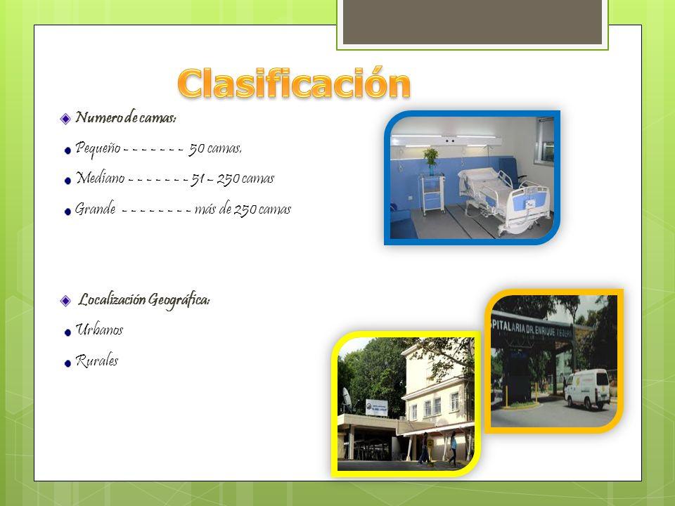 Clasificación Numero de camas: Pequeño - - - - - - - 50 camas.