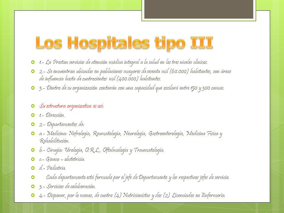 Los Hospitales tipo III