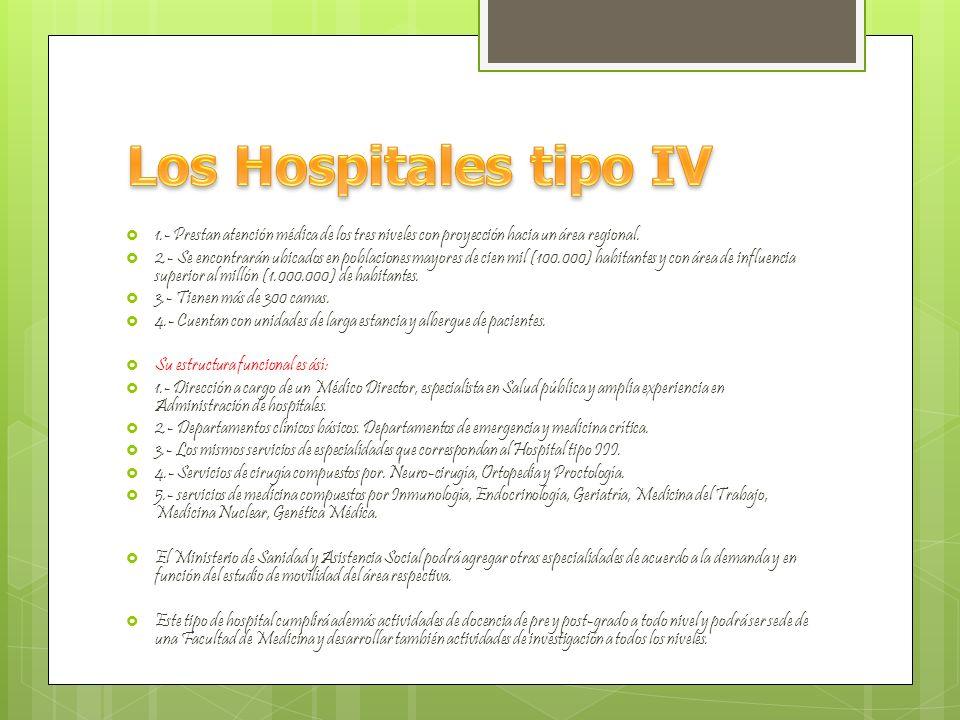 Los Hospitales tipo IV 1.- Prestan atención médica de los tres niveles con proyección hacia un área regional.