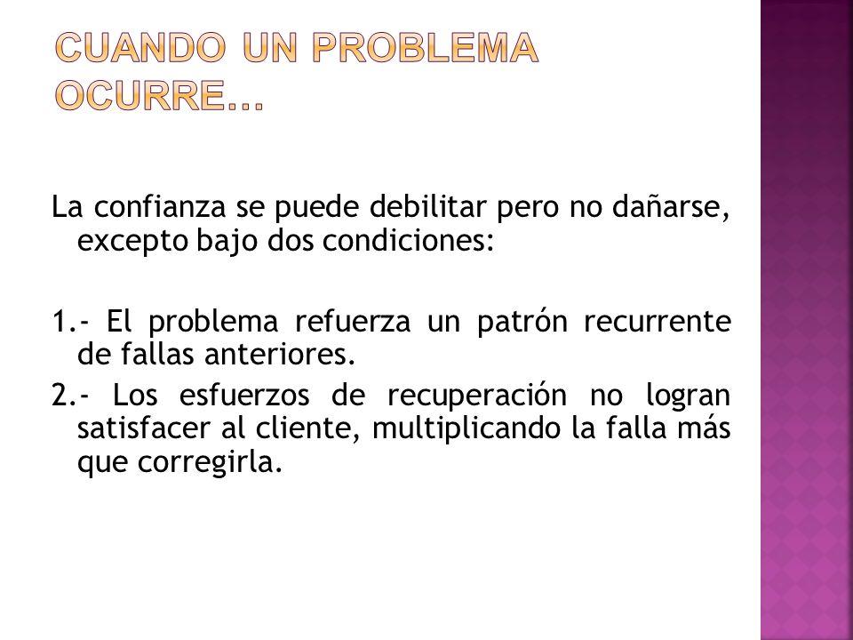 Cuando un problema ocurre…