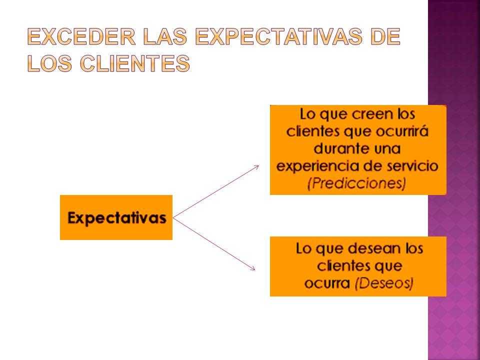 Exceder las Expectativas de los clientes